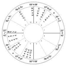 Richard Ramirez Natal Chart Astrology Charts Of Famous