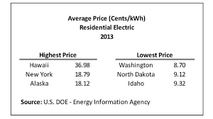 Average Electric Bill For 3 Bedroom House In Texas The Best Image