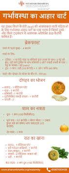 High Diabetes Diet Chart In Hindi Healthy Diet Chart In Hindi Tips For Diabetics With High