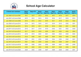 School Age Calculator Wlps