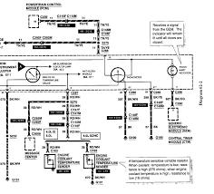 similiar 1999 ford explorer wiring diagram keywords 1999 ford explorer wiring diagram also 1999 ford explorer water pump