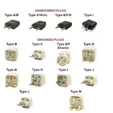 Ysl Travel Tours Sdn Bhd Worldwide Plug Adapter Guide