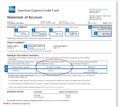 Minimum Credit Card Payment Paying Your Credit Card On Time Benefits You Never Knew