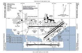 Hnl Rarebirds Hnl Airport Diagram