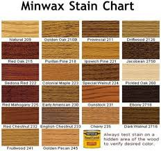 Here Is A Wood Stain Color Chart To Assist You With Stain