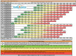 Gobo Holder Size Chart Gobo Holder Size Chart Qmsdnug Org