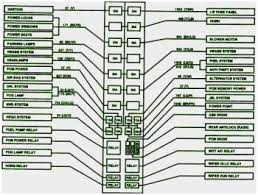 01 ford f150 fuse diagram great exterior fuse panel layout for 2001 01 ford f150 fuse diagram lovely 1998 ford ranger front fuse box diagram circuit wiring