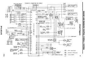 1999 mitsubishi eclipse radio wiring diagram wiring diagram mitsubishi eclipse wiring diagram image about