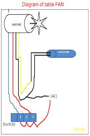 desk fan wiring diagram autoctono me Fasco Fan Motor Wiring Diagram at Pedestal Fan Motor Wiring Diagram