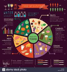 Pie Food Chart Lovely Pie Chart Food Infographic Over Purple Background