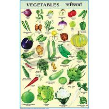 Vegetables Chart Nck Vegetables Chart