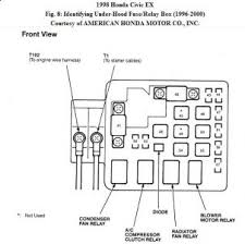 98 civic fuse diagram 192750 1 depict wonderful note before 1995 Honda Civic Fuse Diagram 98 civic fuse diagram 192750 1 depict wonderful note before disconnecting battery removing specified obtain anti