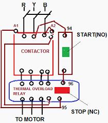 Direct On Line Dol Motor Starter