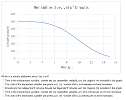 Solved Reliability Survival Of Circuits 600 1 500 E 400