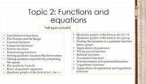 solving quadratic equations by completing the square by hurt teaching resources tes