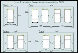 average garage door width single garage doors sizes standard garage size exceptional double garage size standard
