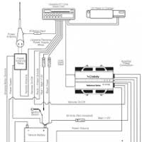 leviton 66 block wiring diagram good guide of wiring diagram • leviton 66 block wiring diagram wiring diagram libraries rh w75 mo stein de 66 punch down