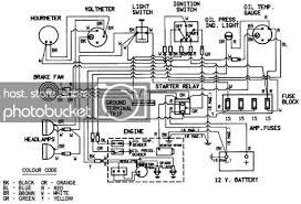 1972 Ford Ranchero Wiring Diagram 1972 Ford Ranchero GT Hood