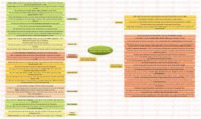 essay on food security bill in docoments ojazlink essay food fast essayexcessum on security