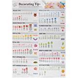 Printable Wilton Tip Chart Amazon Com 13 Pcs Set New Russian Tulip Nozzles For Cake