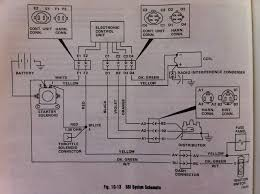 79 ignition coil to fit on a 76 pacer the amc forum page 2 and yellow wire that goes to the ignition switch and fuse panel like the yellow wire on the prestolite side of coil and a white wire that goes to the