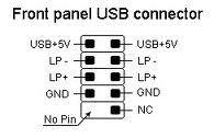 usb 2 0 wiring diagram wiring diagram and schematic design wiring diagram usb zen