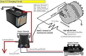 suzuki samurai alternator wiring diagram suzuki wiring diagram alternator wiring diagram parts at Alternator Wiring Diagrams