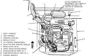 repair guides anti lock brake system modulator valve 1 view of the abs wiring harness and module relay 1986 91 vehicles selective ride control src