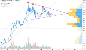 Btc Volume Chart 3 Key Indicators Suggest Bitcoin Price Is Ready For A