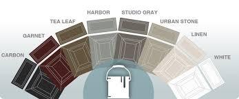 designer paint colorsDesigner Paint Colors