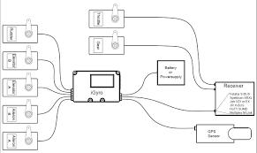 powerbox igyro srs power steering box diagram at Power Box Diagram