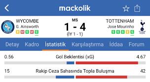 Mackolik'ten yeni özellikler: Maç tahminleri ve Gol Beklentisi (xG)  istatistiği