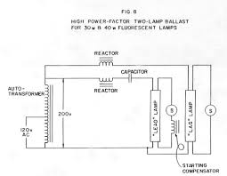 twin tube fluorescent light wiring diagram twin wiring diagram for fluorescent lights in series wiring auto on twin tube fluorescent light wiring diagram