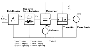 personal silent alarm system diagram project alarms security ring detector block diagram