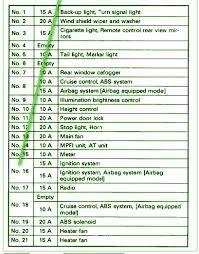 1997 subaru outback fuse diagram wiring info \u2022 2008 subaru outback fuse box diagram 2008 subaru outback fuse diagram wiring diagram u2022 rh tinyforge co 1997 subaru outback fuse box