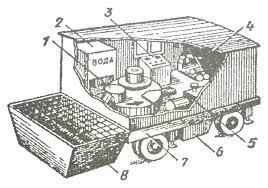 Отчет Штукатурные работы как правило выполняют механизированным способом при котором раствор подают и наносят с помощью растворонасосов или передвижных