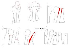 Corset Pattern Free Best Corset Sewing Pattern How To Create And Adjust Corset Academy