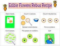 16 Best Rebus Recipes For Children Images Preschool