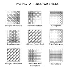 Brick Patio Patterns Cool Hardscaping 48 Brick Patios Gardenista