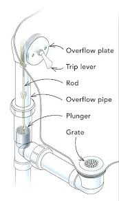 how to fix a bathtub drain stopper bathtub lever how fix bathtub drain lever stopper replacement
