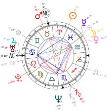 Astrology And Natal Chart Of Jair Bolsonaro Born On 1955 03 21