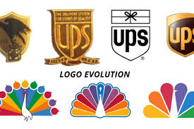 Example Of Company Logo Designs Logo Evolution See The 3 Most Spectacular Company Logos
