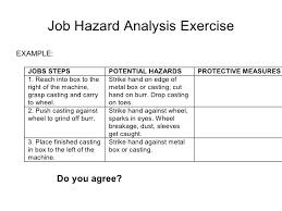 job safety analysis template jsa example rome fontanacountryinn com