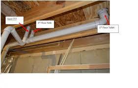 identifying plumbing in basement w