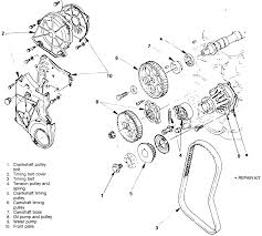 Chevy Fuse Box Diagram