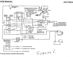john deere sabre wiring diagram republicreformjusticeparty org stunning john deere sabre wiring diagram images for image and 316 9