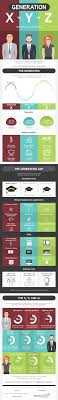 Generation Y Work Ethic Generation Z Characteristics 5 Infographics On The Gen Z