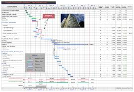 Project Management Plan Excel Free Project Management Templates For Construction Aec Software