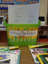 Fiction Vs Nonfiction Venn Diagram Stuckey In Second Fiction Vs Non Fiction
