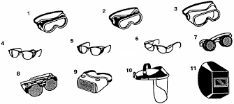 Eye And Face Protection Selection Chart Osha Training And Reference Materials Library Personal